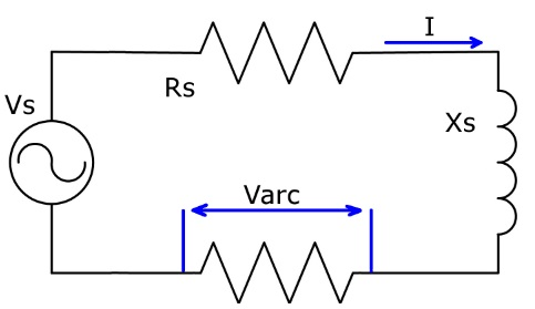ac-arcflash-equivalent-circuit
